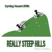 Hazard of cycling bicycling really steep hills